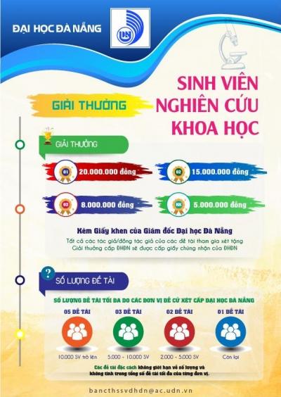"""Xét tặng Giải thưởng """"Sinh viên nghiên cứu khoa học Đại học Đà Nẵng"""" năm học 2019-2020"""